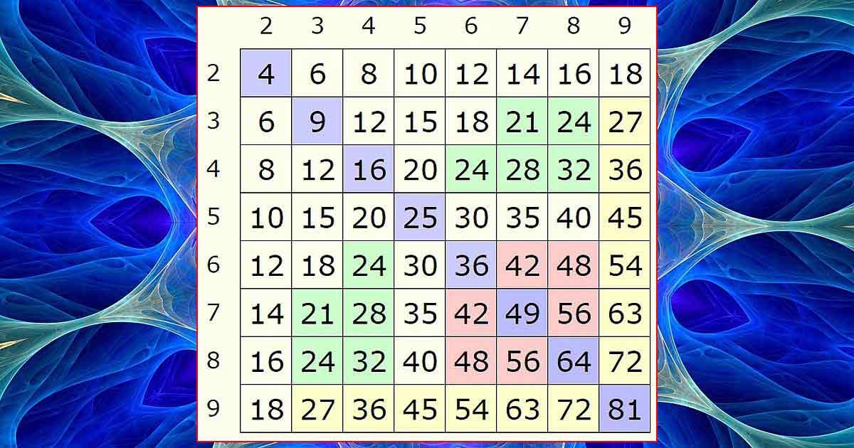 Какая магия таится в таблице умножения